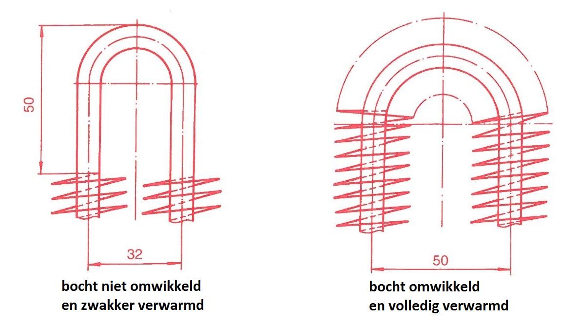 BE Techniek - staafelement met ribben bochten
