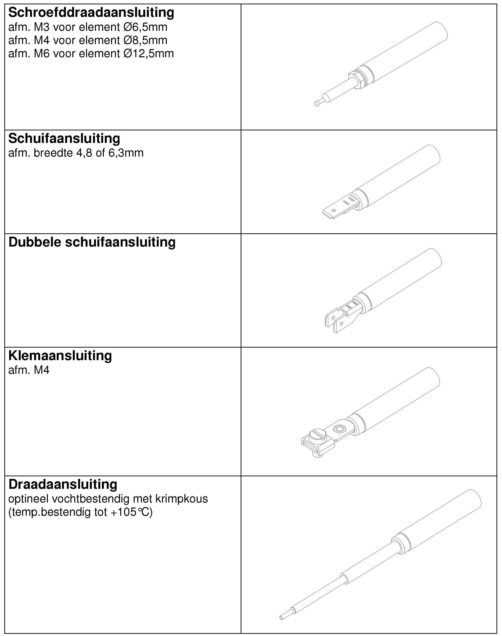 BE Techniek - staafelement aansluiting