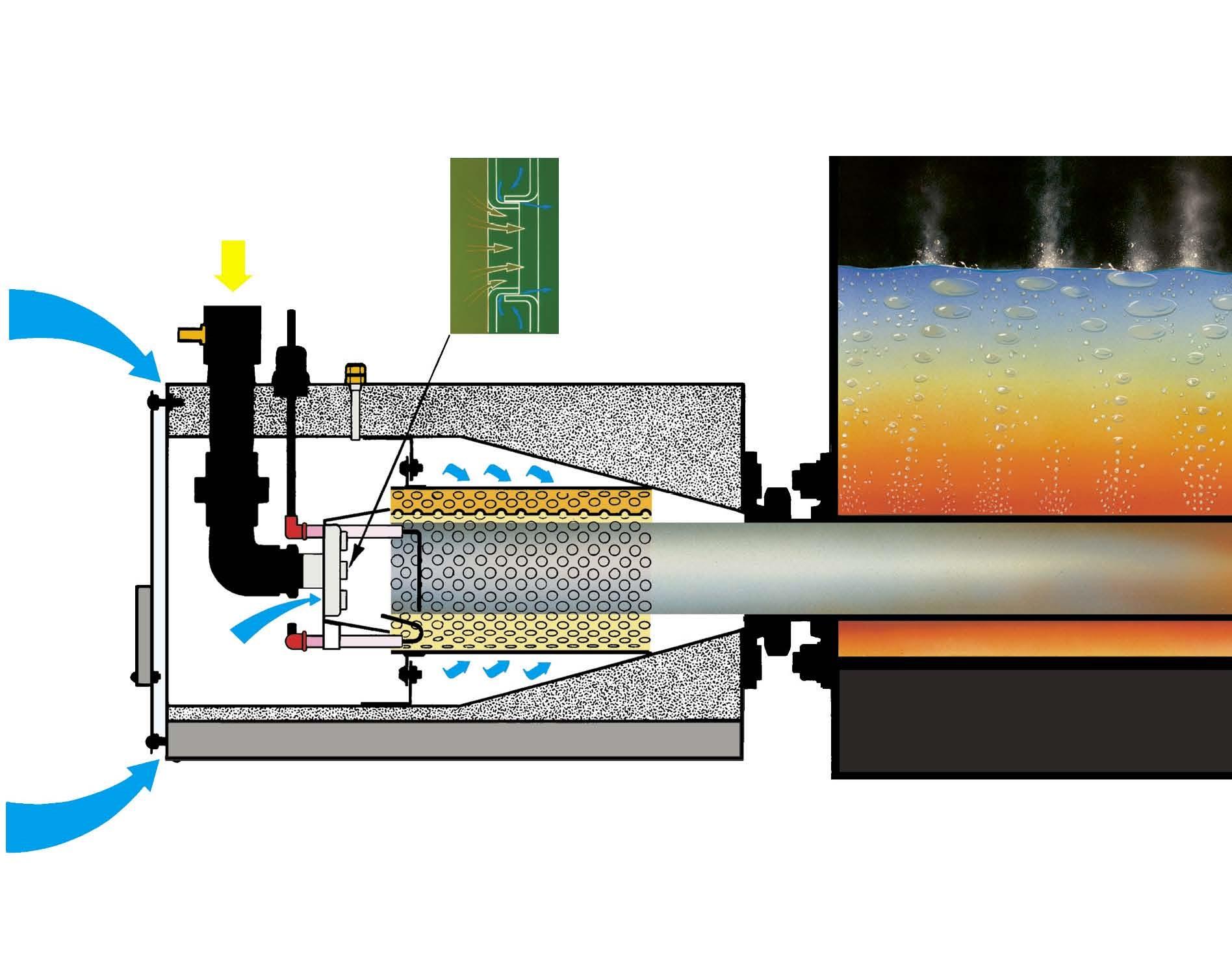 BE Techniek - TX-gasbrandersysteem branderkop