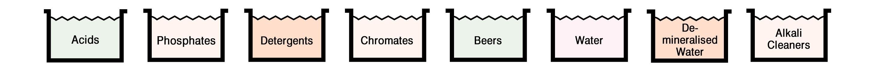 BE Techniek - TX-systeem vloeistoftoepassingen